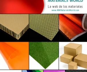 MW Materials World