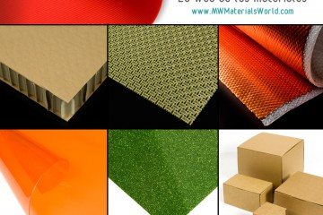 MW Materials World